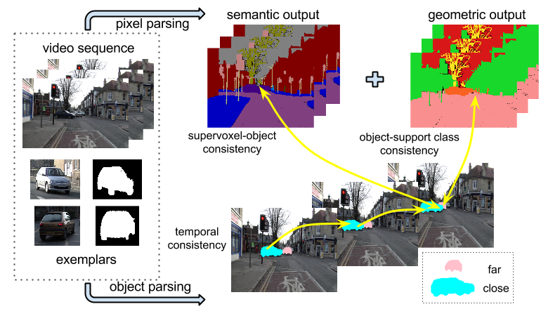 introducing deep learning with matlab pdf